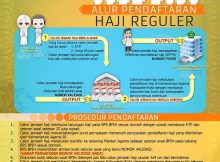 Cara Mendaftar Haji Reguler